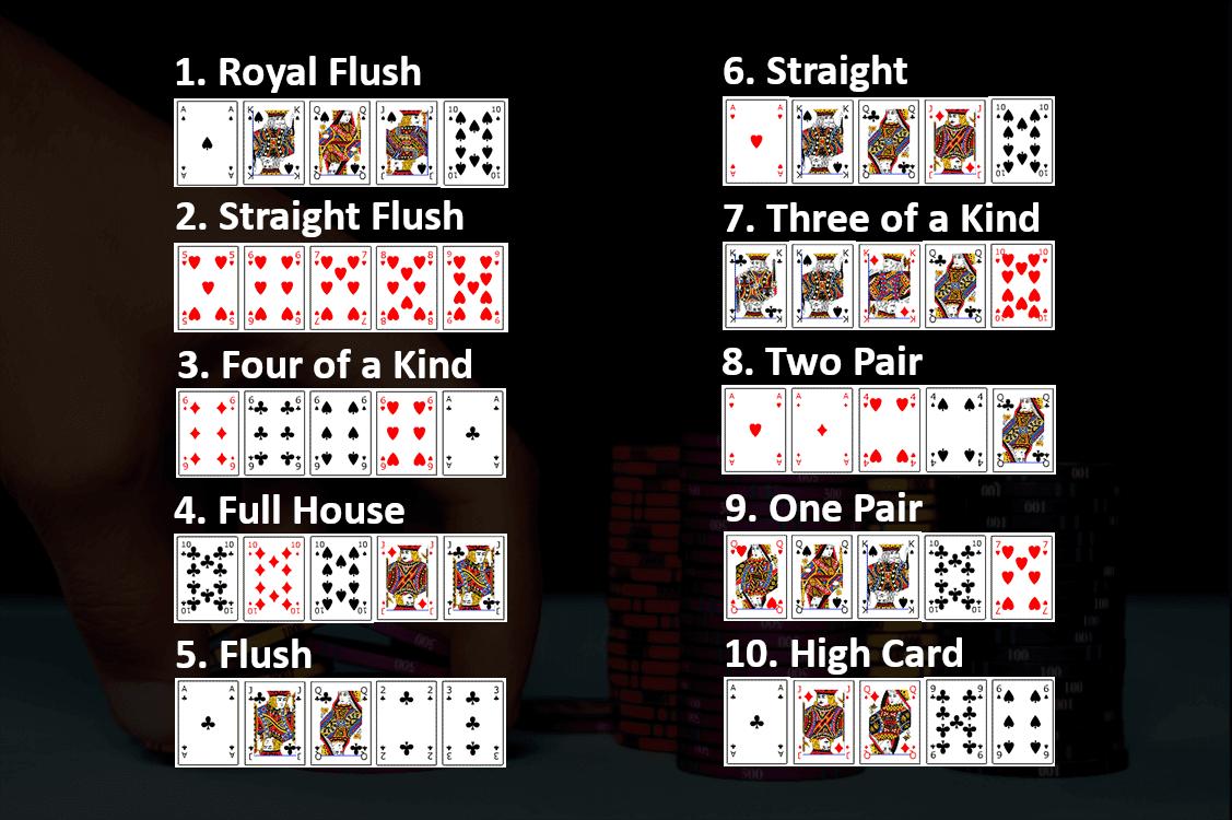 Poker Reihenfolge Farben