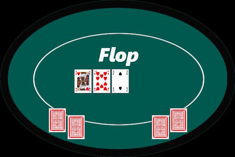 Poker Regeln - Flop