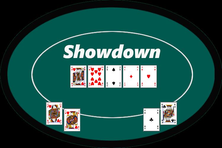 Poker Regeln - Showdown