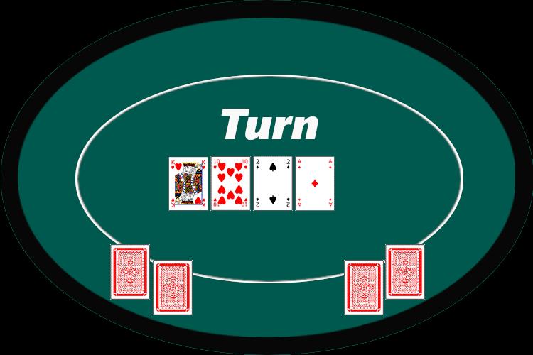 Poker Regeln - Turn